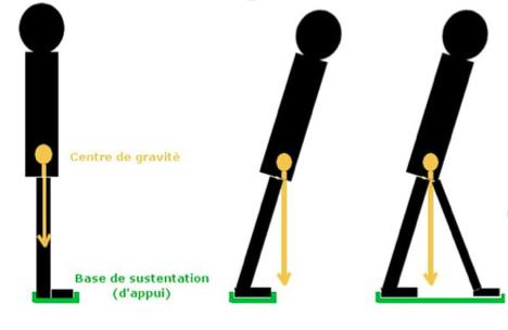 Commente marcher en talons hauts en pentes et escaliers ? - Blog Talondoux